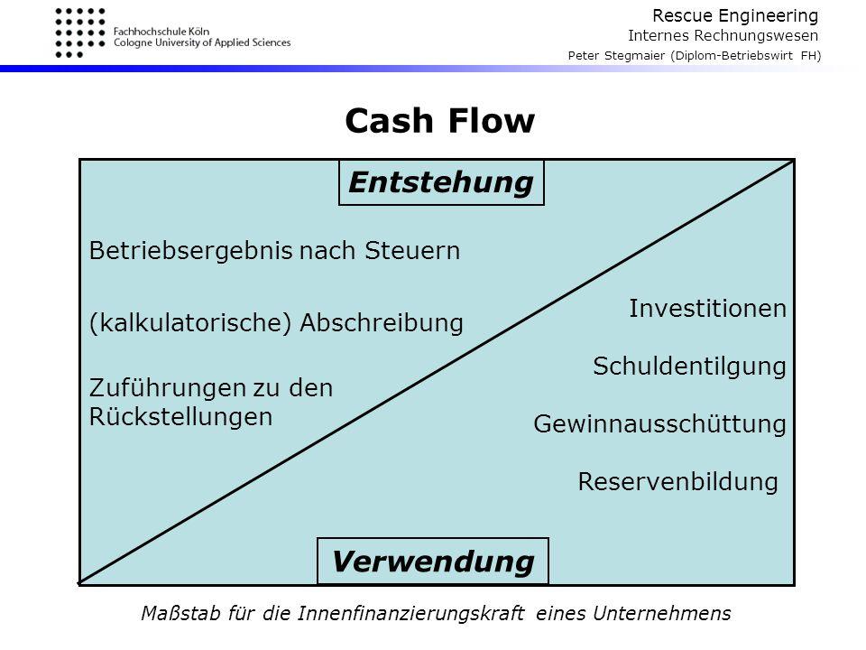 Rescue Engineering Internes Rechnungswesen Peter Stegmaier (Diplom-Betriebswirt FH) Cash Flow Entstehung Verwendung Betriebsergebnis nach Steuern (kal