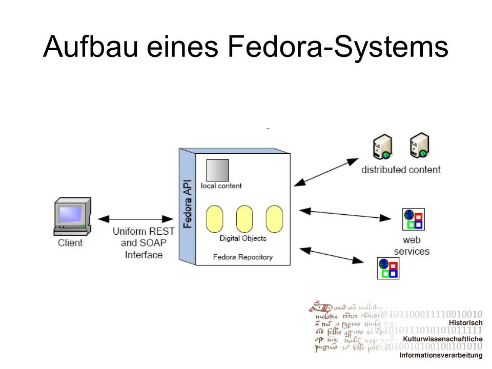 Aufbau eines Fedora-Systems