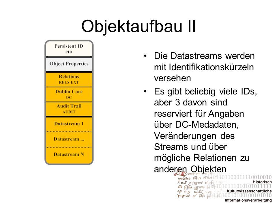 Objektaufbau II Die Datastreams werden mit Identifikationskürzeln versehen Es gibt beliebig viele IDs, aber 3 davon sind reserviert für Angaben über D