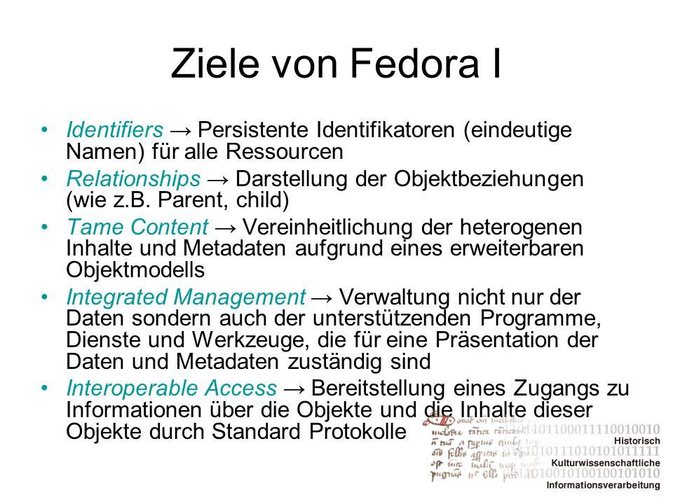Ziele von Fedora I Identifiers → Persistente Identifikatoren (eindeutige Namen) für alle Ressourcen Relationships → Darstellung der Objektbeziehungen