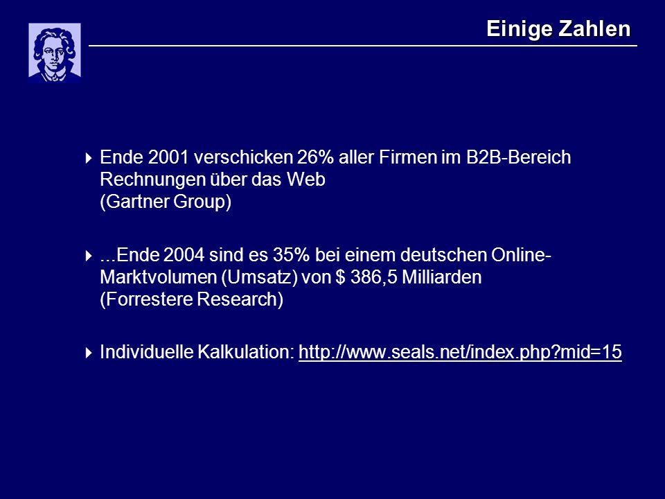 Einige Zahlen  Ende 2001 verschicken 26% aller Firmen im B2B-Bereich Rechnungen über das Web (Gartner Group) ...Ende 2004 sind es 35% bei einem deutschen Online- Marktvolumen (Umsatz) von $ 386,5 Milliarden (Forrestere Research)  Individuelle Kalkulation: http://www.seals.net/index.php mid=15http://www.seals.net/index.php mid=15