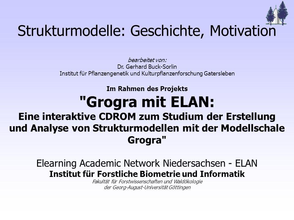 Strukturmodelle: Geschichte, Motivation bearbeitet von: Dr.