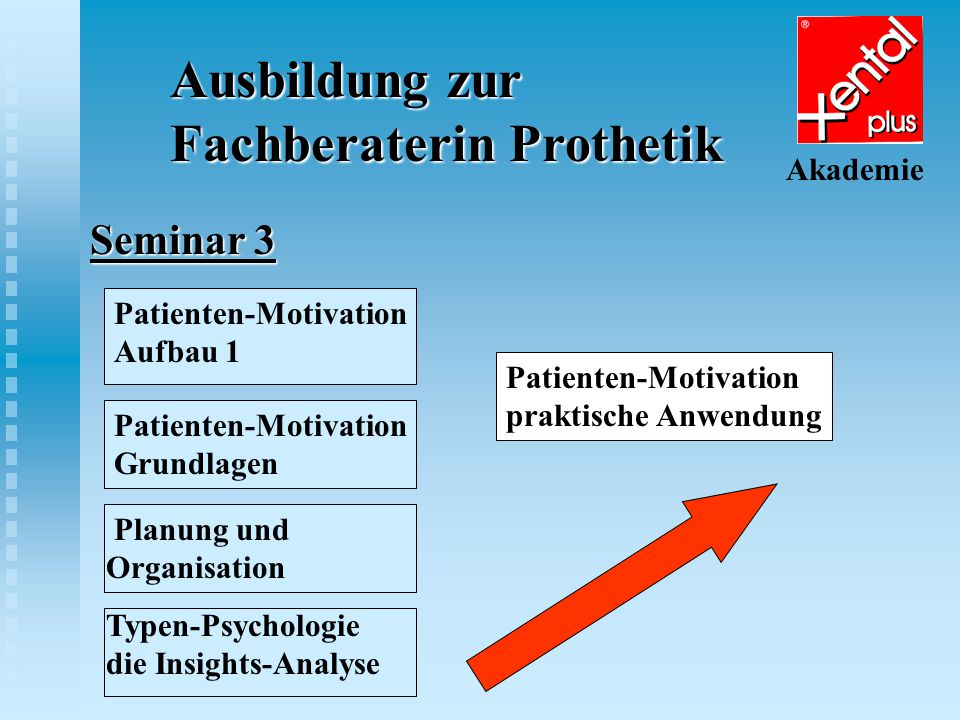 Ausbildung zur Fachberaterin Prothetik Akademie Seminar 3 Patienten-Motivation Grundlagen Planung und Organisation Typen-Psychologie die Insights-Analyse Patienten-Motivation Aufbau 1 Patienten-Motivation praktische Anwendung