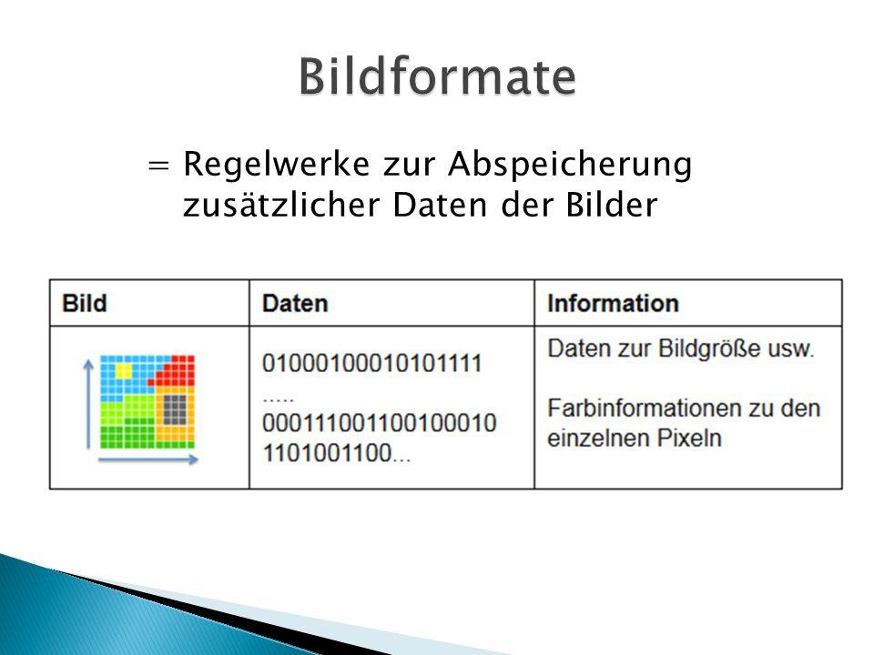 = Regelwerke zur Abspeicherung zusätzlicher Daten der Bilder