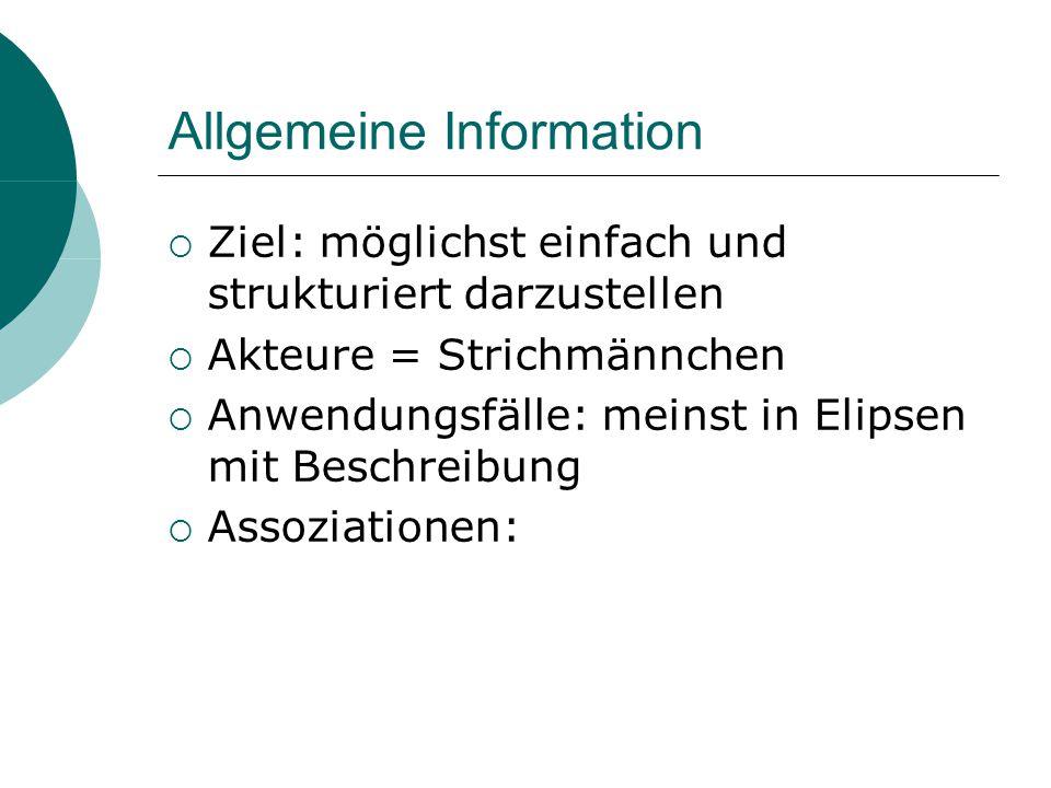 Allgemeine Information  Ziel: möglichst einfach und strukturiert darzustellen  Akteure = Strichmännchen  Anwendungsfälle: meinst in Elipsen mit Bes