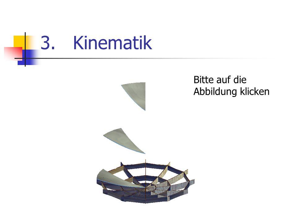 3. Kinematik Bitte auf die Abbildung klicken