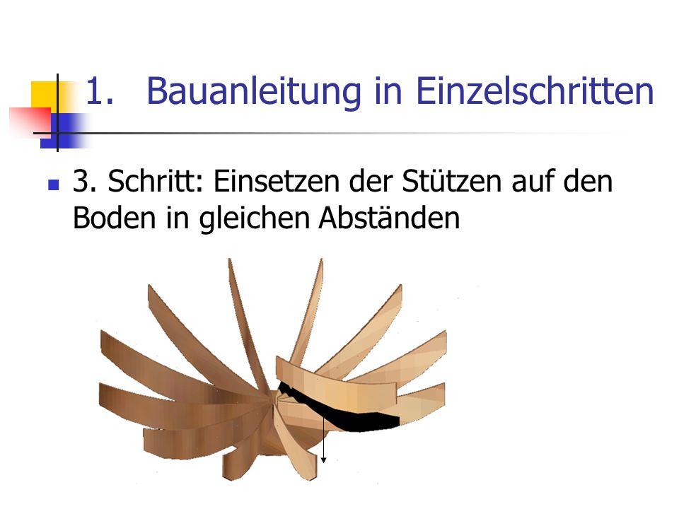 1.Bauanleitung in Einzelschritten 3. Schritt: Einsetzen der Stützen auf den Boden in gleichen Abständen