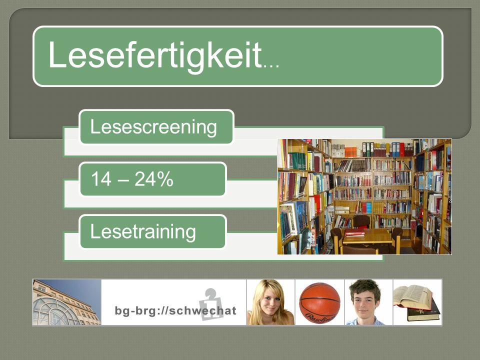 Lesefertigkeit … Lesescreening14 – 24%Lesetraining