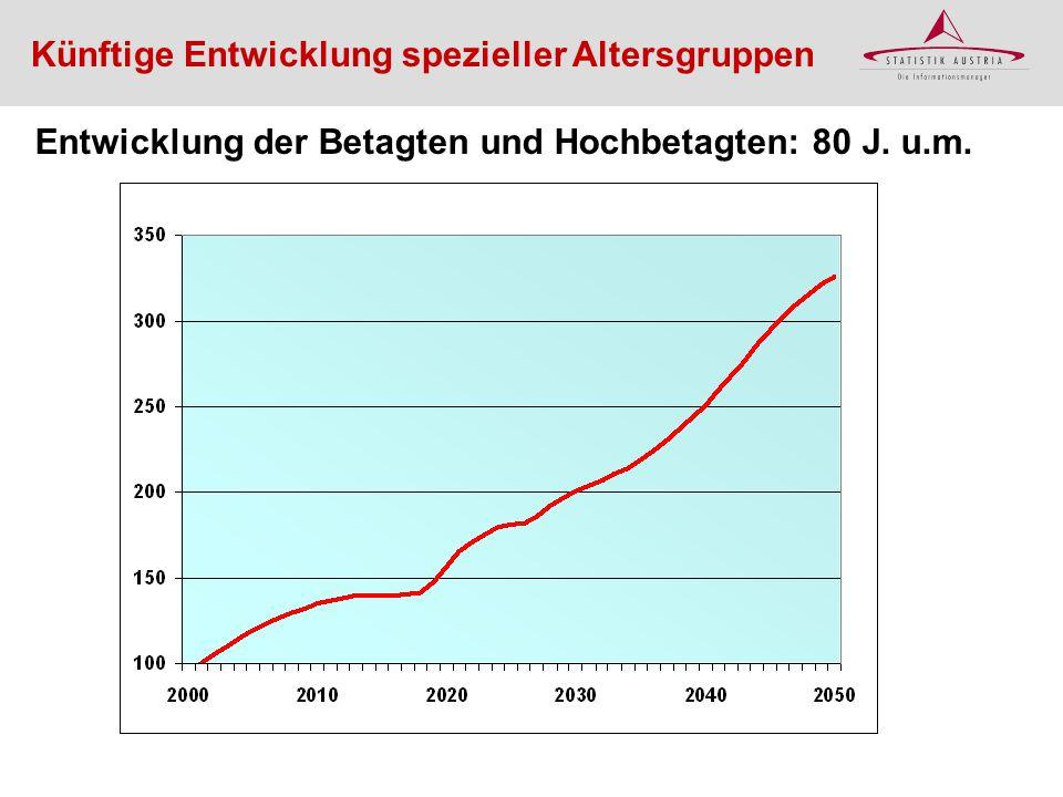Entwicklung der Betagten und Hochbetagten: 80 J. u.m. Künftige Entwicklung spezieller Altersgruppen