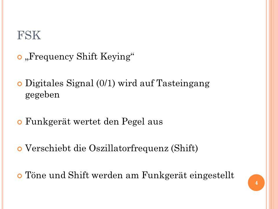 """FSK """"Frequency Shift Keying Digitales Signal (0/1) wird auf Tasteingang gegeben Funkgerät wertet den Pegel aus Verschiebt die Oszillatorfrequenz (Shift) Töne und Shift werden am Funkgerät eingestellt 4"""