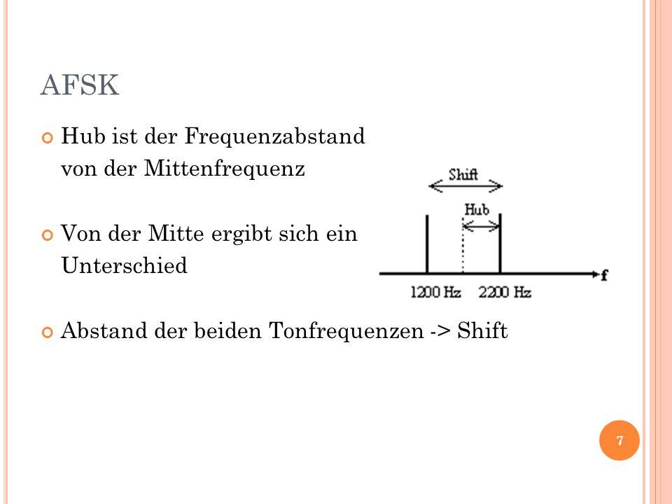 AFSK Hub ist der Frequenzabstand von der Mittenfrequenz Von der Mitte ergibt sich ein Unterschied Abstand der beiden Tonfrequenzen -> Shift 7