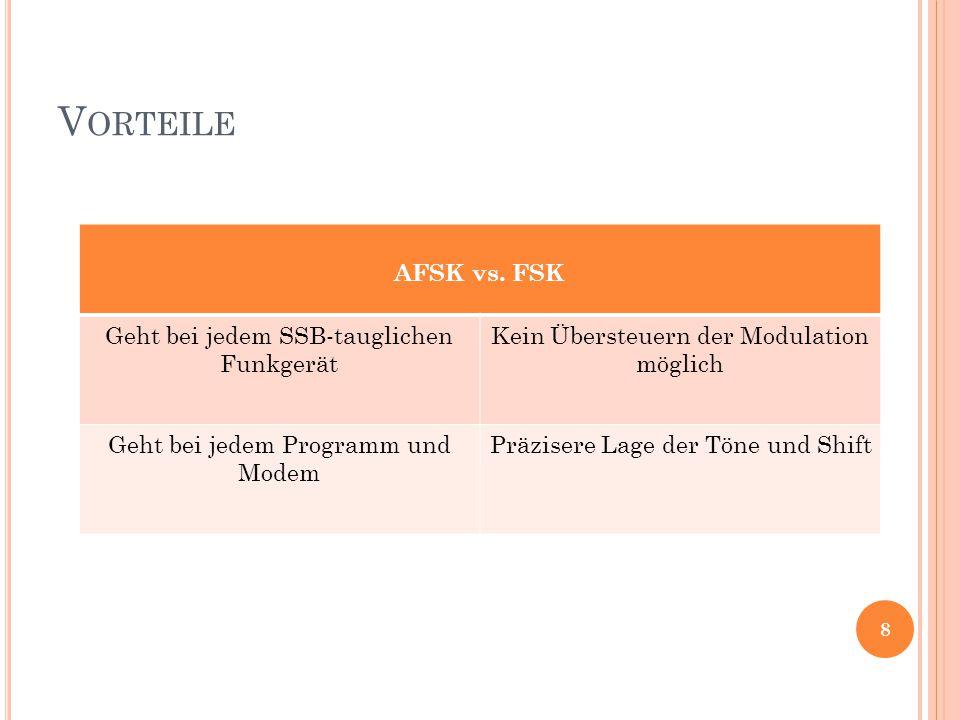 V ORTEILE 8 AFSK vs.