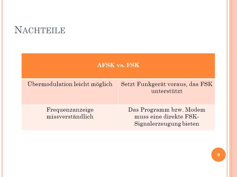 N ACHTEILE AFSK vs.