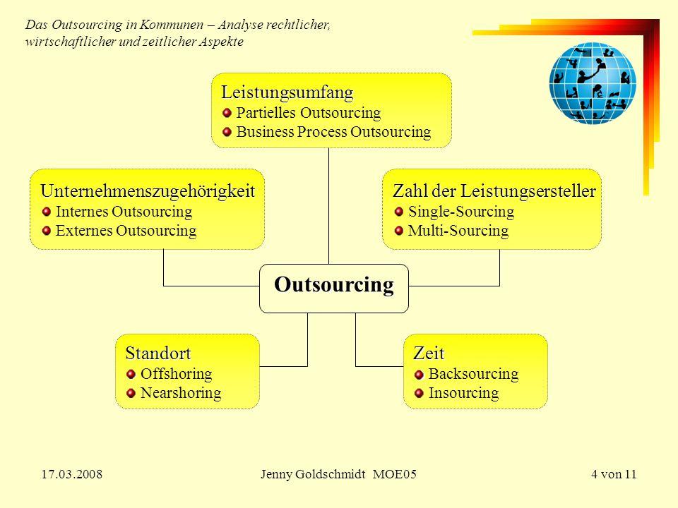 17.03.2008Jenny Goldschmidt MOE054 von 11 Unternehmenszugehörigkeit Internes Outsourcing Externes Outsourcing Outsourcing Leistungsumfang Partielles O