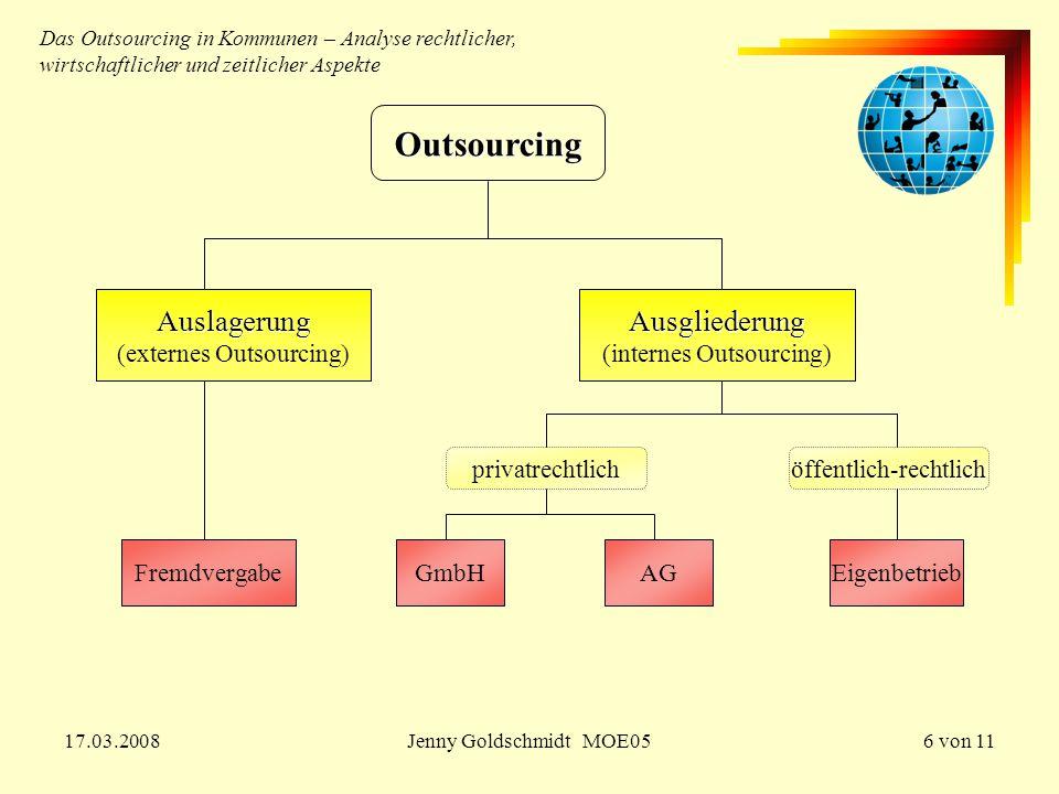 17.03.2008Jenny Goldschmidt MOE056 von 11 Outsourcing Auslagerung (externes Outsourcing)Ausgliederung (internes Outsourcing) GmbHAGEigenbetrieb privat