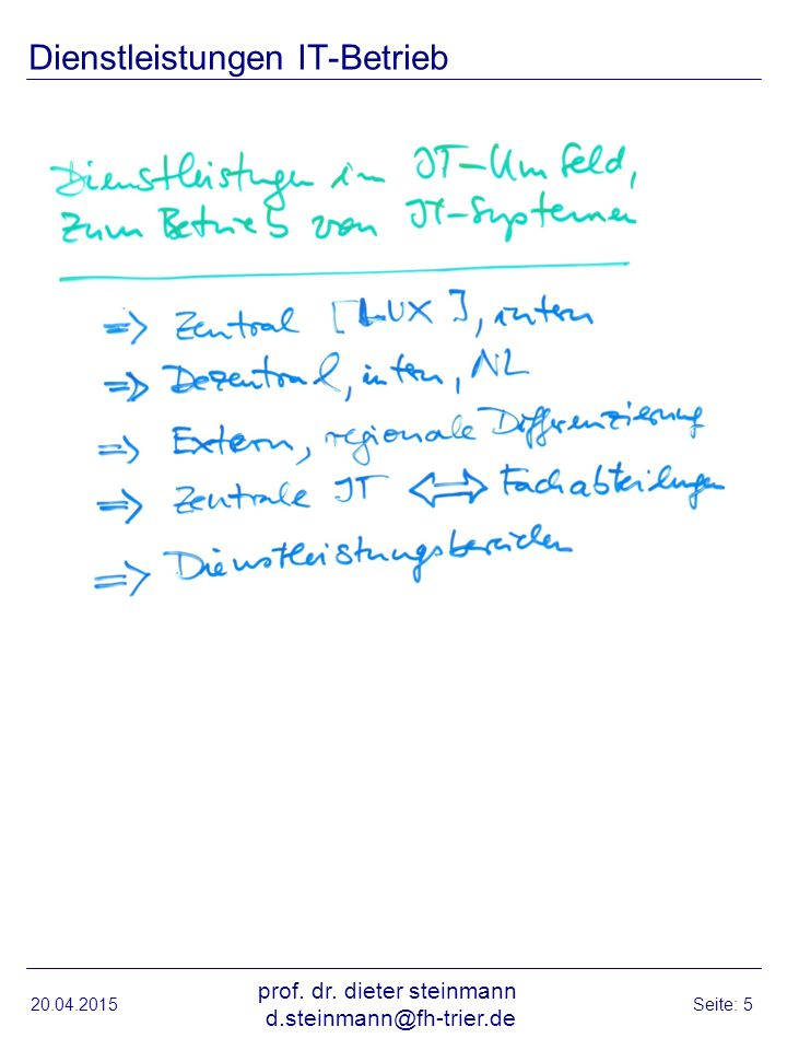 20.04.2015 prof. dr. dieter steinmann d.steinmann@fh-trier.de Seite: 5 Dienstleistungen IT-Betrieb
