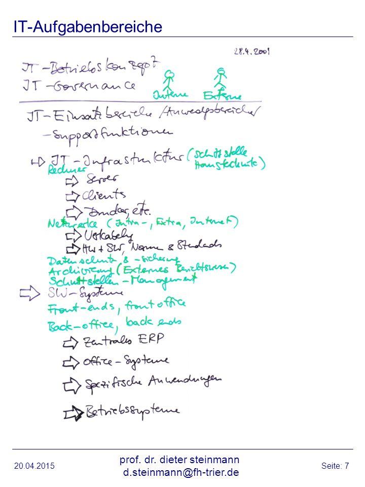 20.04.2015 prof. dr. dieter steinmann d.steinmann@fh-trier.de Seite: 7 IT-Aufgabenbereiche