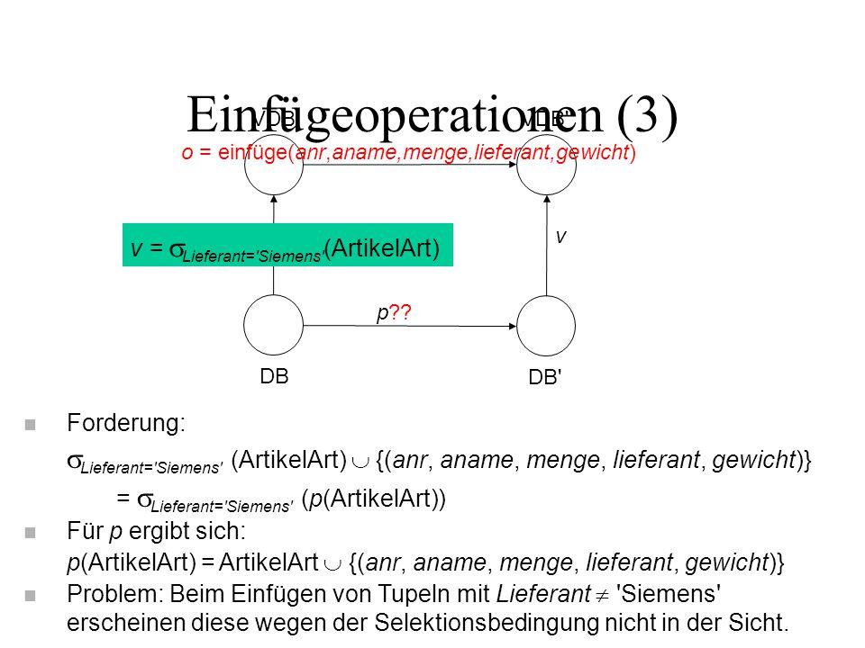 Einfügeoperationen (3) VDB VDB' DB DB' o = einfüge(anr,aname,menge,lieferant,gewicht) p?? v v =  Lieferant='Siemens' (ArtikelArt) n Forderung:  Lief