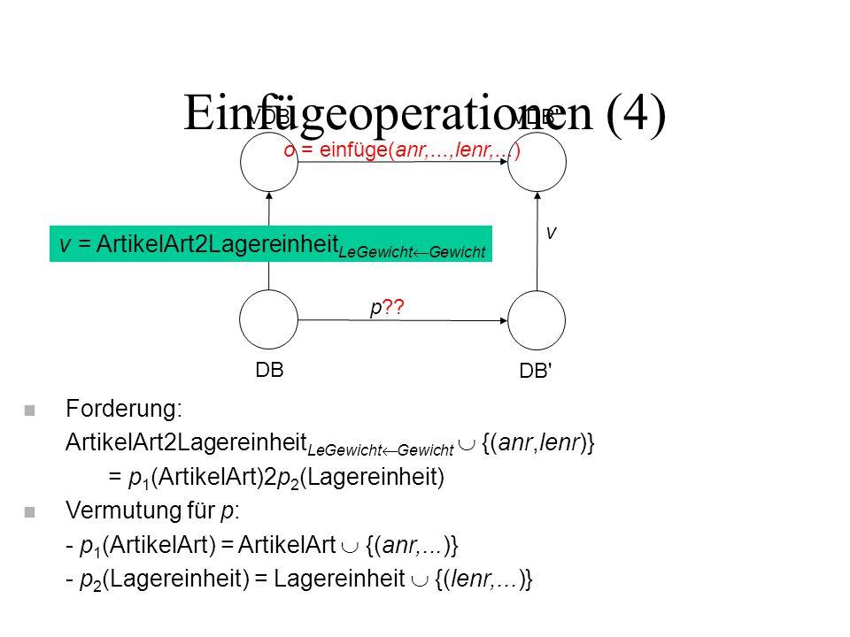 Einfügeoperationen (4) VDB VDB' DB DB' o = einfüge(anr,...,lenr,...) p?? v v = ArtikelArt2Lagereinheit LeGewicht  Gewicht n Forderung: ArtikelArt2Lag
