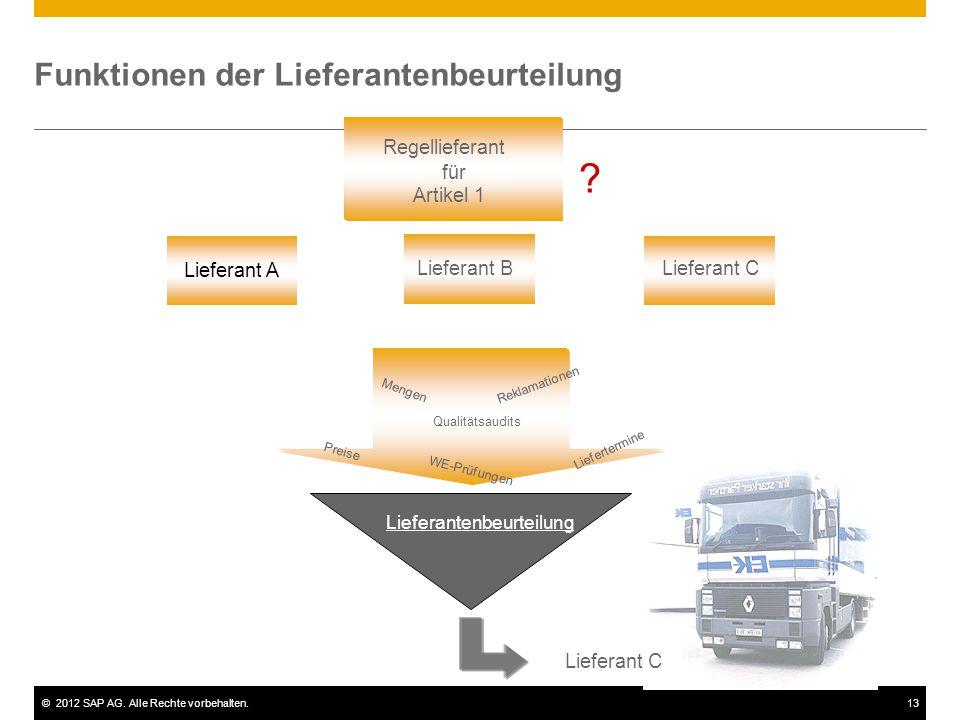 ©2012 SAP AG. Alle Rechte vorbehalten.13 Funktionen der Lieferantenbeurteilung Liefertermine Preise Mengen WE-Prüfungen Qualitätsaudits Reklamationen
