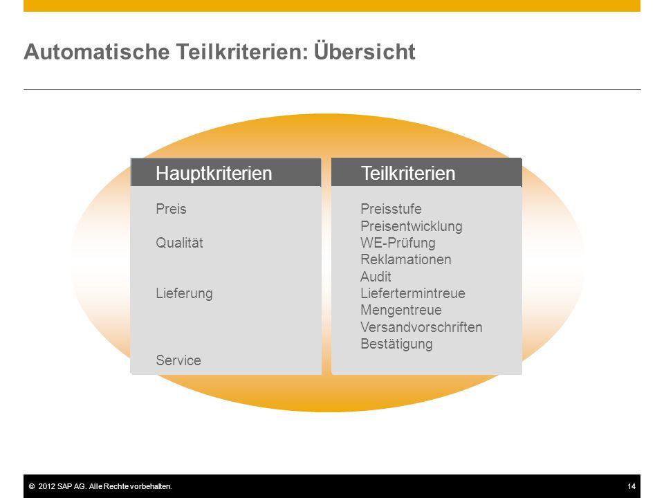 ©2012 SAP AG. Alle Rechte vorbehalten.14 Automatische Teilkriterien: Übersicht Hauptkriterien Preis Qualität Lieferung Service Teilkriterien Preisstuf