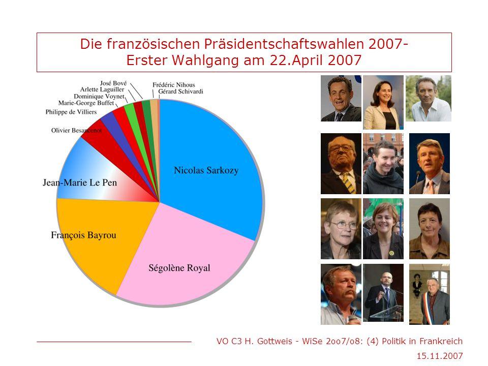VO C3 H. Gottweis - WiSe 2oo7/o8: (4) Politik in Frankreich 15.11.2007 Die französischen Präsidentschaftswahlen 2007- Erster Wahlgang am 22.April 2007