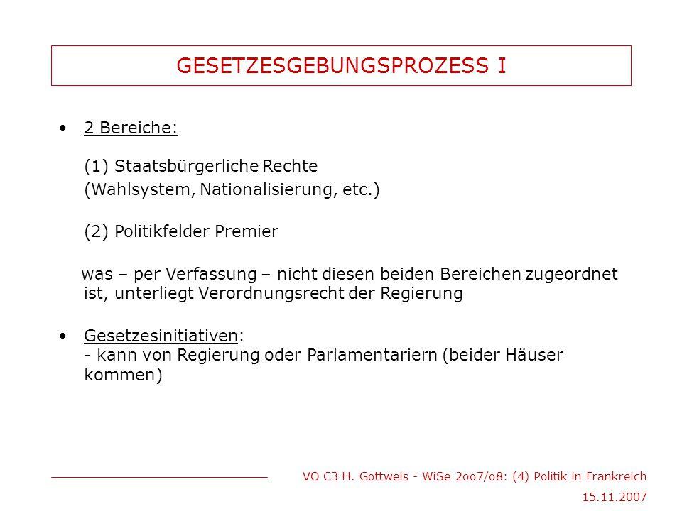 VO C3 H. Gottweis - WiSe 2oo7/o8: (4) Politik in Frankreich 15.11.2007 GESETZESGEBUNGSPROZESS I 2 Bereiche: (1) Staatsbürgerliche Rechte (Wahlsystem,