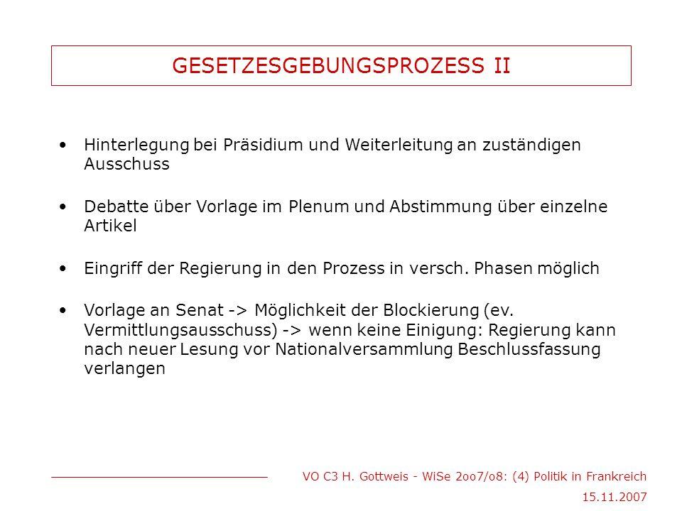 VO C3 H. Gottweis - WiSe 2oo7/o8: (4) Politik in Frankreich 15.11.2007 GESETZESGEBUNGSPROZESS II Hinterlegung bei Präsidium und Weiterleitung an zustä