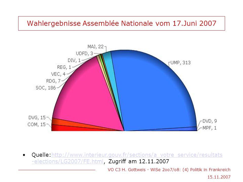 VO C3 H. Gottweis - WiSe 2oo7/o8: (4) Politik in Frankreich 15.11.2007 Wahlergebnisse Assemblée Nationale vom 17.Juni 2007 Quelle:http://www.interieur
