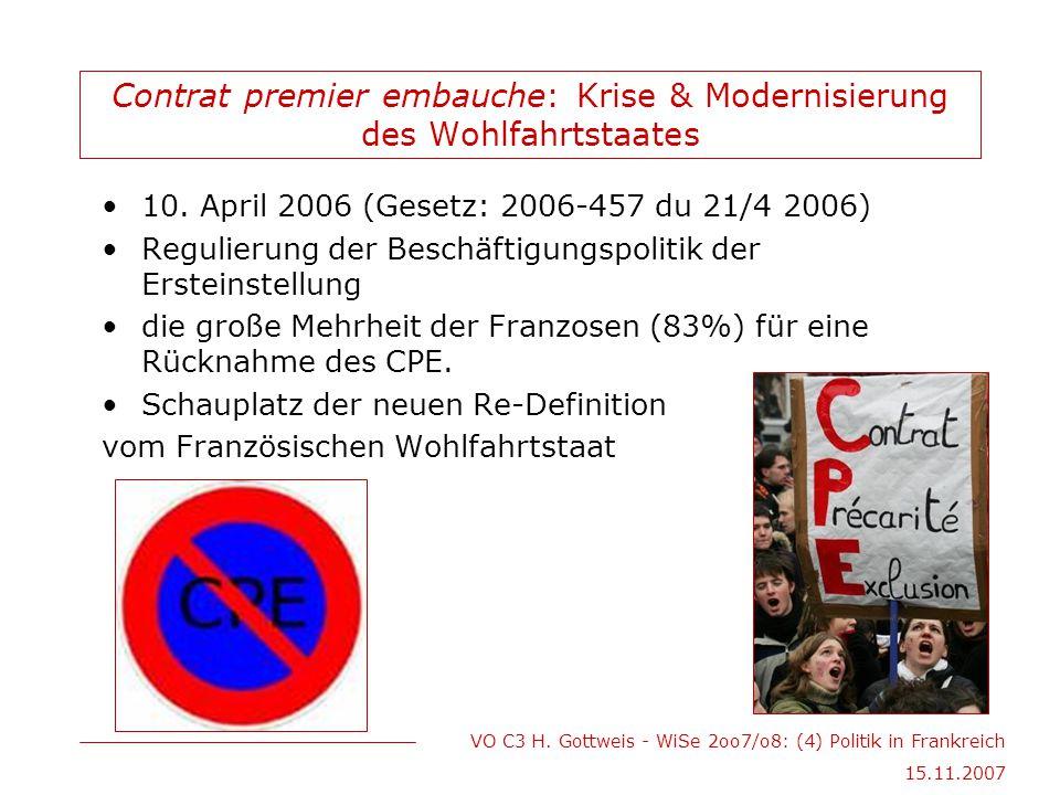 VO C3 H. Gottweis - WiSe 2oo7/o8: (4) Politik in Frankreich 15.11.2007 Contrat premier embauche: Krise & Modernisierung des Wohlfahrtstaates 10. April