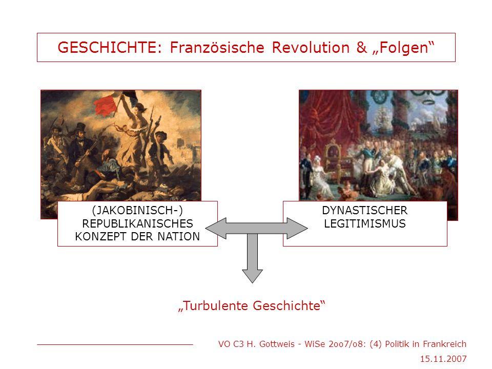 """VO C3 H. Gottweis - WiSe 2oo7/o8: (4) Politik in Frankreich 15.11.2007 GESCHICHTE: Französische Revolution & """"Folgen"""" """"Turbulente Geschichte"""" (JAKOBIN"""