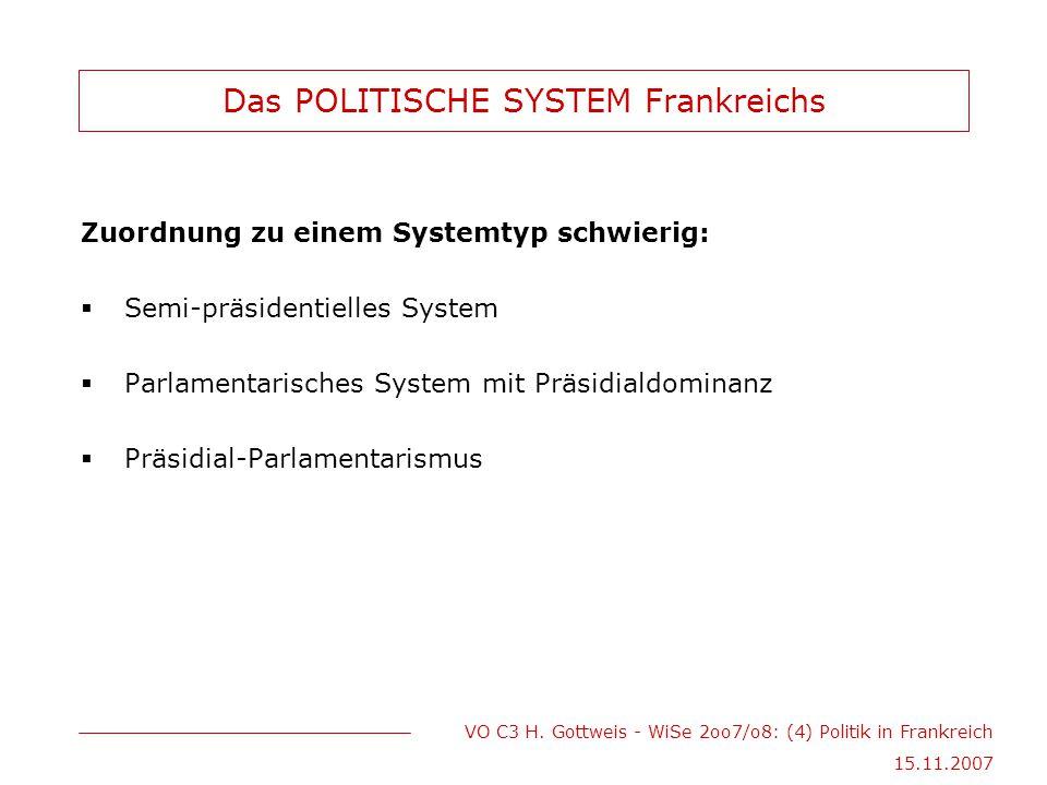 VO C3 H. Gottweis - WiSe 2oo7/o8: (4) Politik in Frankreich 15.11.2007 Das POLITISCHE SYSTEM Frankreichs Zuordnung zu einem Systemtyp schwierig:  Sem