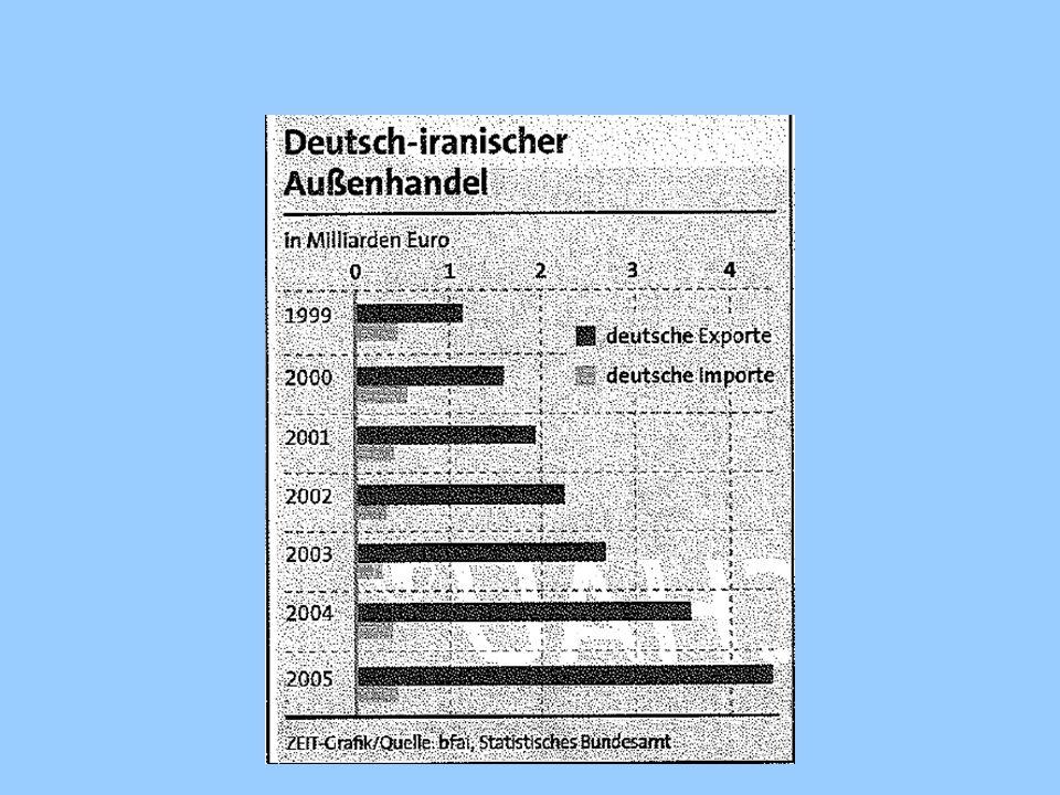 Aus dem Jahresbericht 2005 der Bundesregierung über Hermesbürgschaften