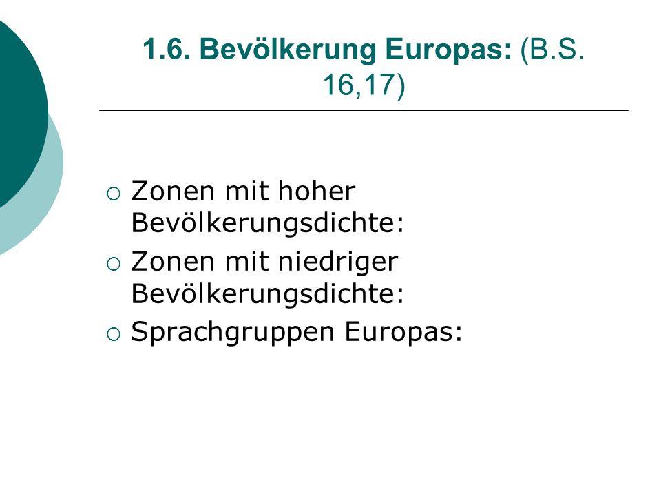 1.6. Bevölkerung Europas: (B.S. 16,17)  Zonen mit hoher Bevölkerungsdichte:  Zonen mit niedriger Bevölkerungsdichte:  Sprachgruppen Europas: