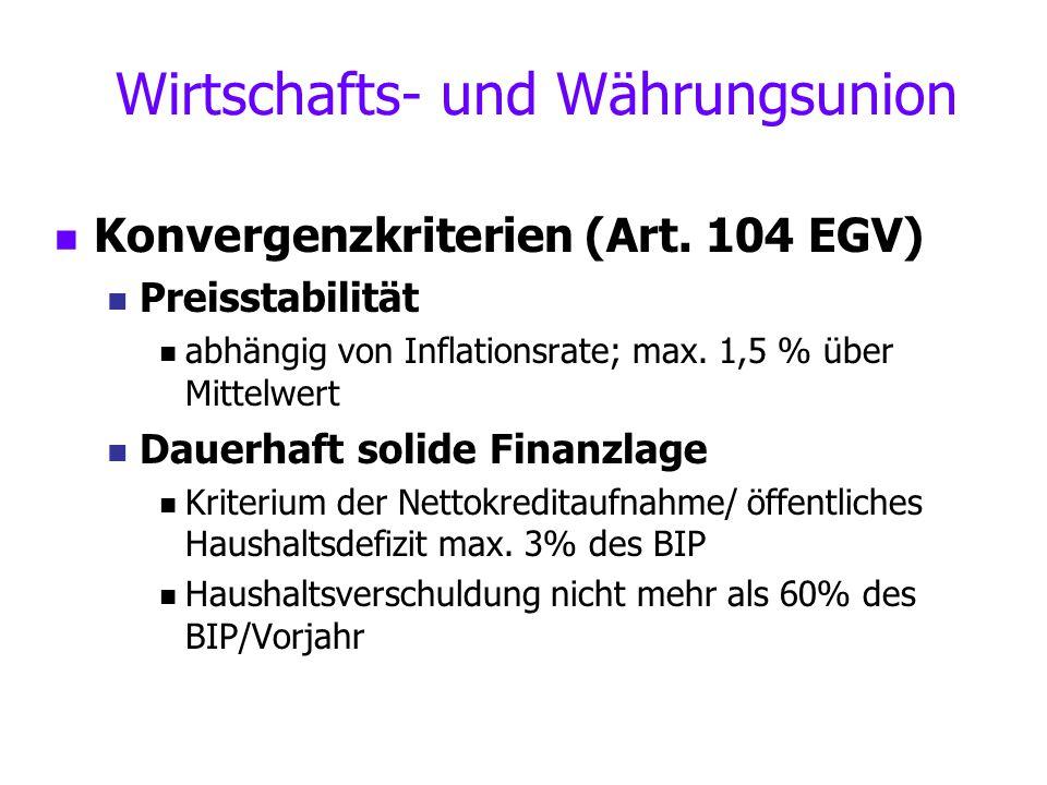 Wirtschafts- und Währungsunion Konvergenzkriterien (Art. 104 EGV) Preisstabilität abhängig von Inflationsrate; max. 1,5 % über Mittelwert Dauerhaft so