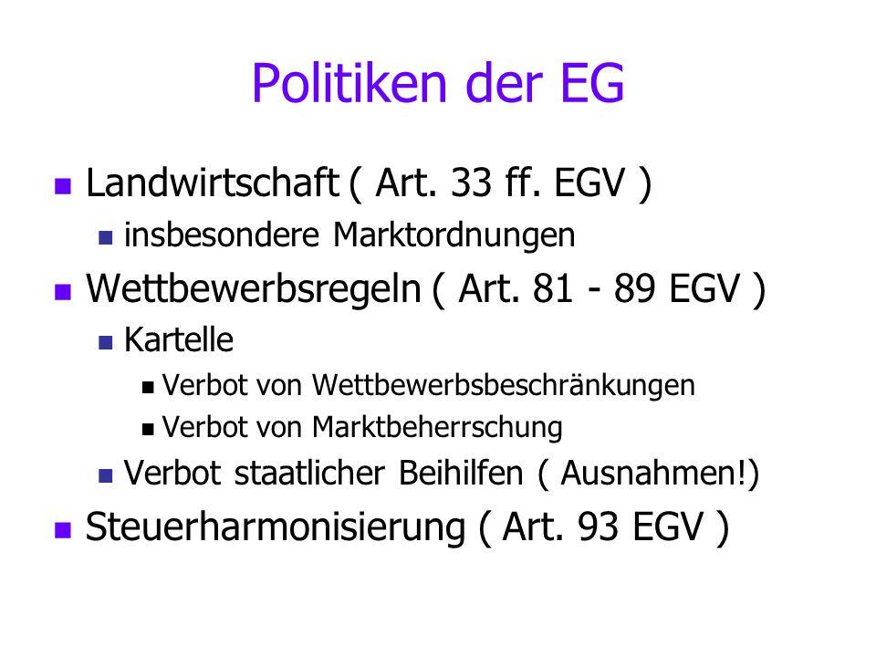 Politiken der EG Landwirtschaft ( Art. 33 ff. EGV ) insbesondere Marktordnungen Wettbewerbsregeln ( Art. 81 - 89 EGV ) Kartelle Verbot von Wettbewerbs