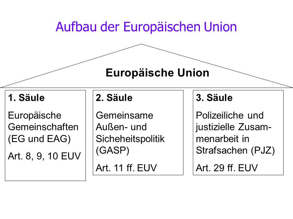 Aufbau der Europäischen Union 1. Säule Europäische Gemeinschaften (EG und EAG) Art. 8, 9, 10 EUV 2. Säule Gemeinsame Außen- und Sicheheitspolitik (GAS