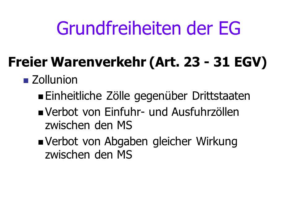 Politiken der EG Landwirtschaft ( Art.33 ff.