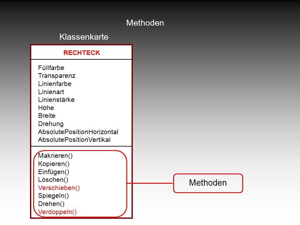 Methoden Klassenkarte RECHTECK Füllfarbe Transparenz Linienfarbe Linienart Linienstärke Höhe Breite Drehung AbsolutePositionHorizontal AbsolutePositio