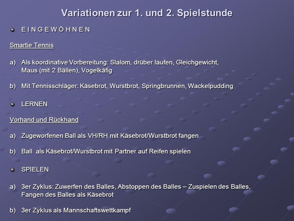 Variationen zur 1. und 2.