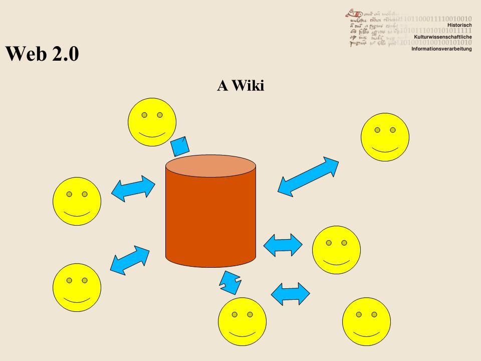 A Wiki Web 2.0