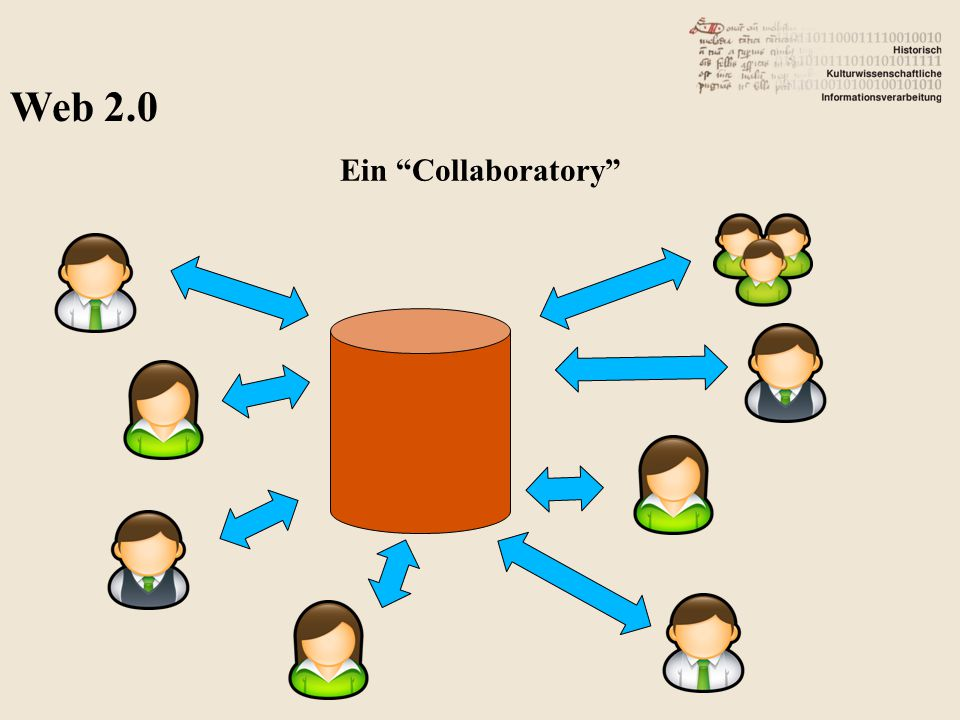 Ein Collaboratory Web 2.0