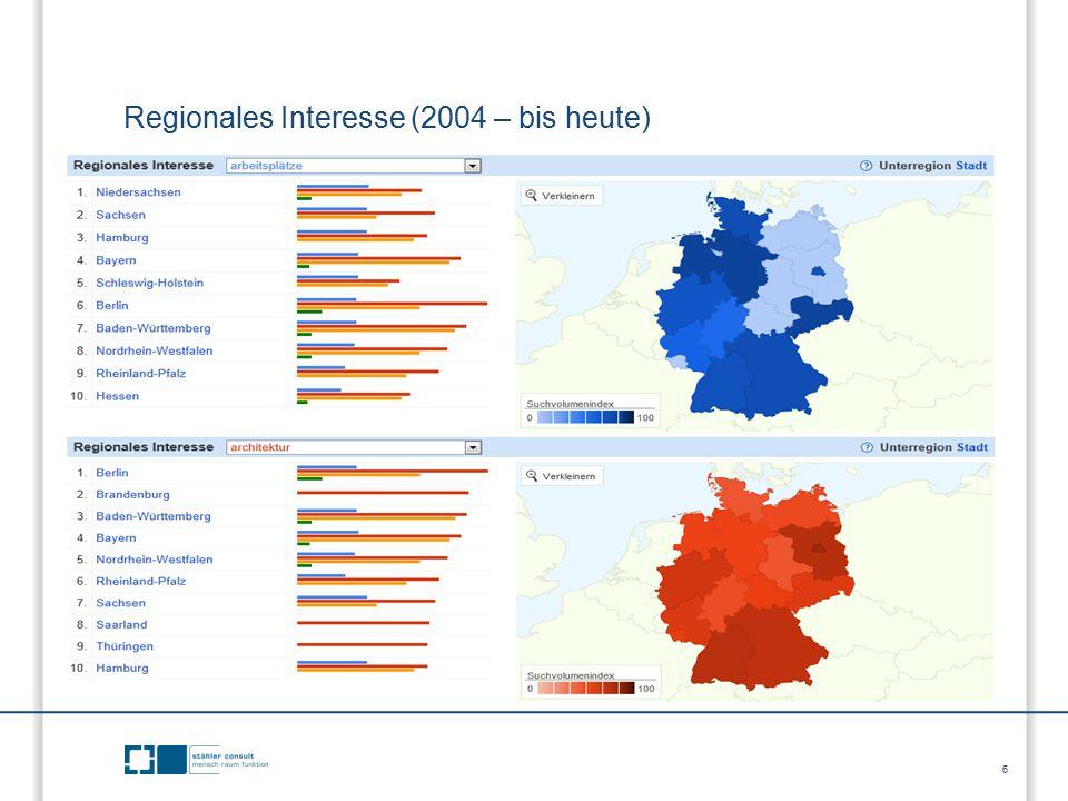 6 Regionales Interesse (2004 – bis heute)