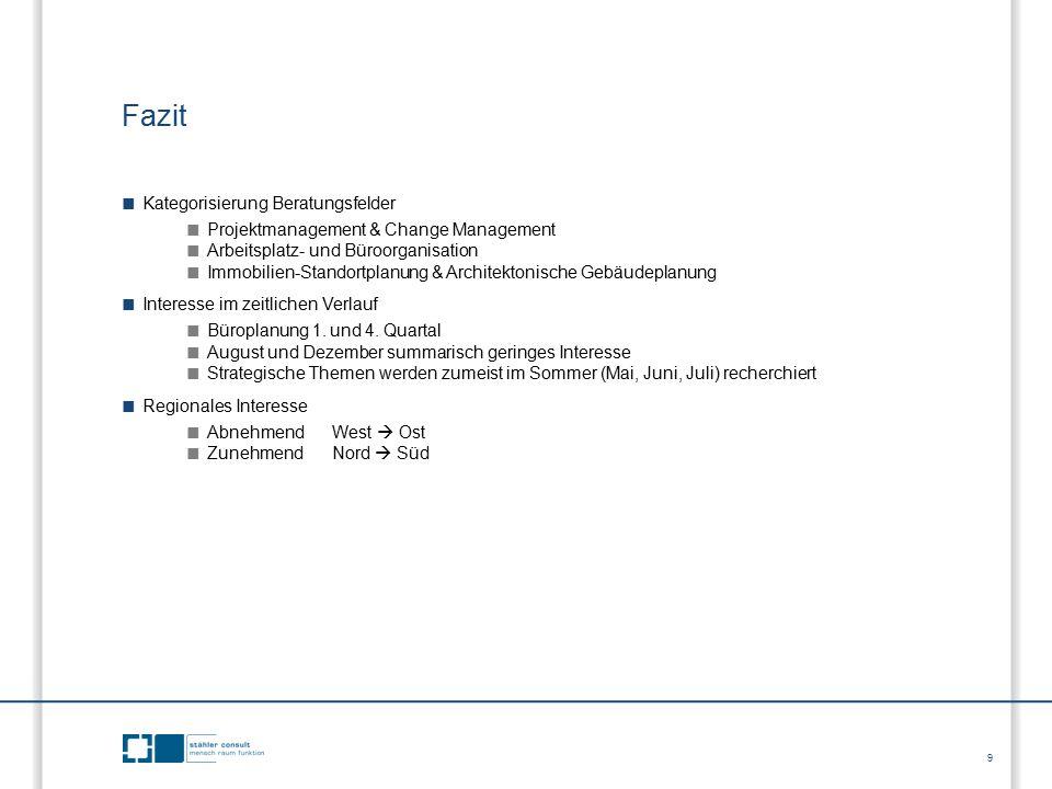 9 ■ Kategorisierung Beratungsfelder ■ Projektmanagement & Change Management ■ Arbeitsplatz- und Büroorganisation ■ Immobilien-Standortplanung & Archit