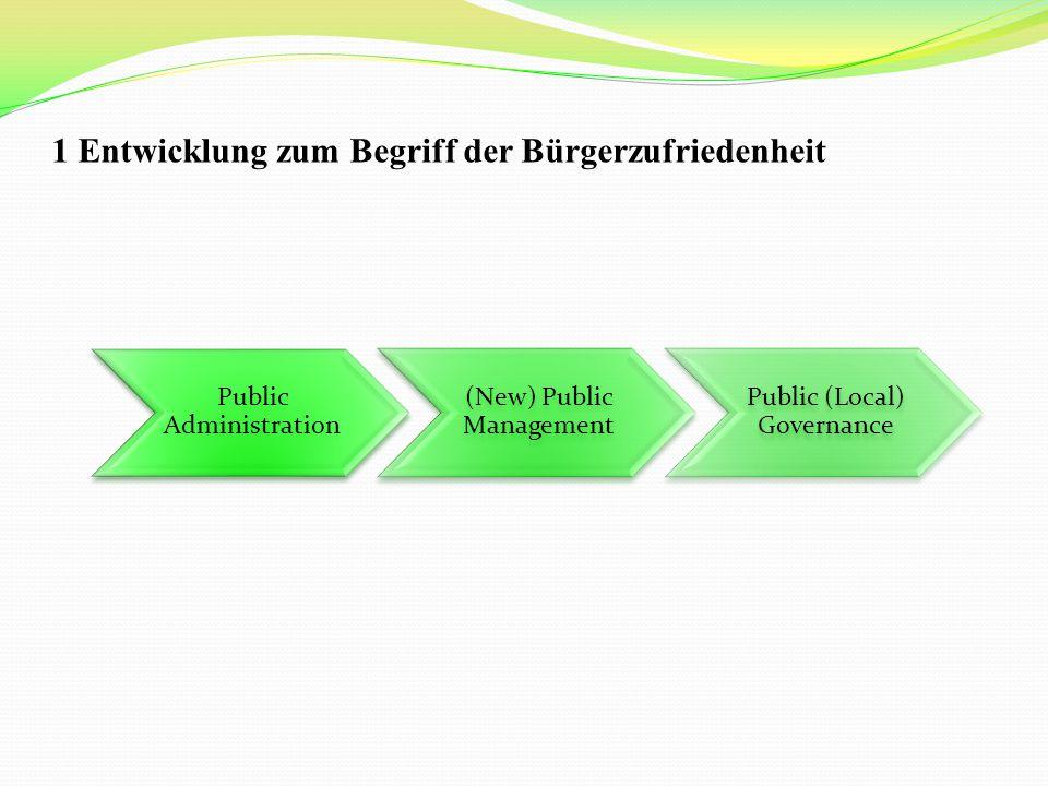 1 Entwicklung zum Begriff der Bürgerzufriedenheit Public Administration (New) Public Management Public (Local) Governance