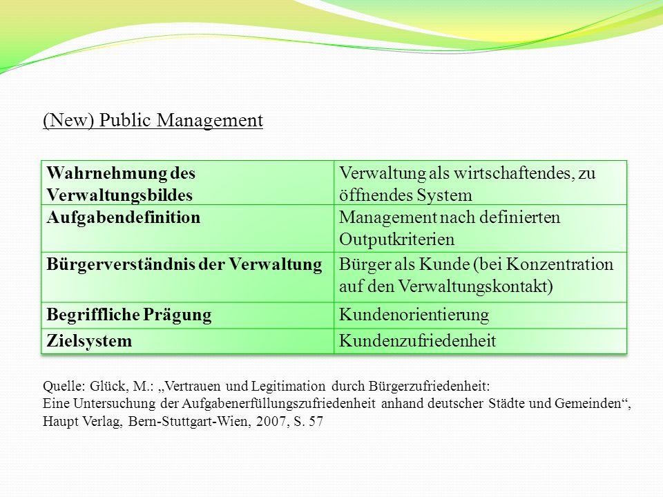 """(New) Public Management Quelle: Glück, M.: """"Vertrauen und Legitimation durch Bürgerzufriedenheit: Eine Untersuchung der Aufgabenerfüllungszufriedenheit anhand deutscher Städte und Gemeinden , Haupt Verlag, Bern-Stuttgart-Wien, 2007, S."""