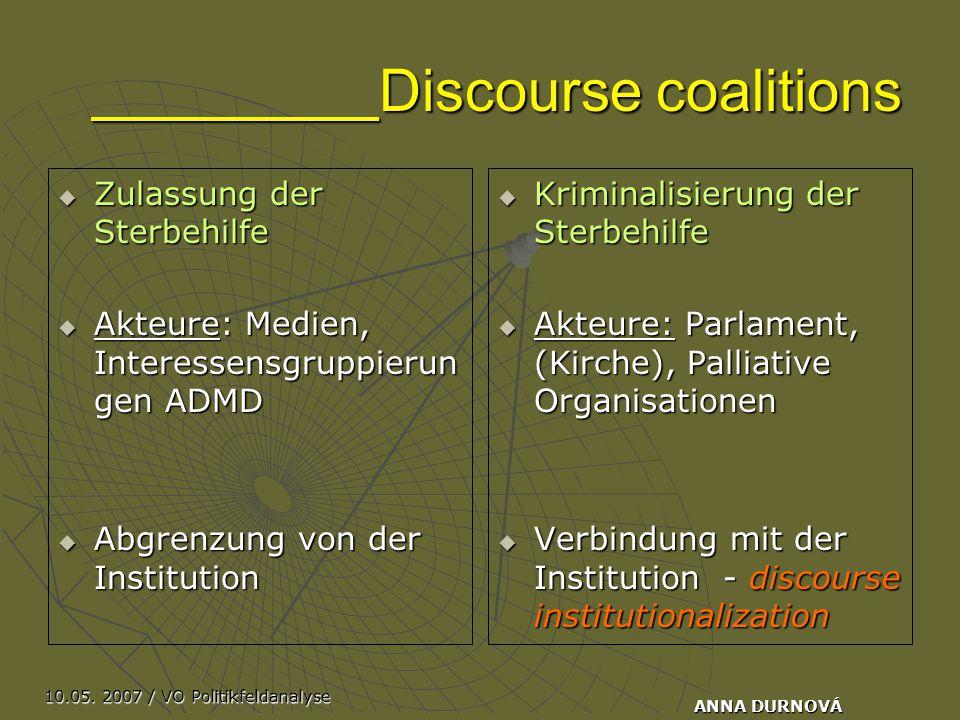 10.05. 2007 / VO Politikfeldanalyse ANNA DURNOVÁ Discourse coalitions  Zulassung der Sterbehilfe  Akteure: Medien, Interessensgruppierun gen ADMD 