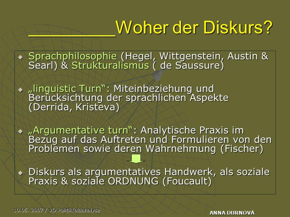 10.05. 2007 / VO Politikfeldanalyse ANNA DURNOVÁ Woher der Diskurs?  Sprachphilosophie (Hegel, Wittgenstein, Austin & Searl) & Strukturalismus ( de S