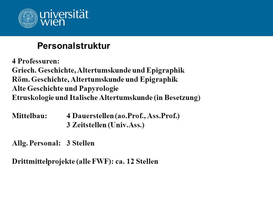 Personalstruktur 4 Professuren: Griech. Geschichte, Altertumskunde und Epigraphik Röm.