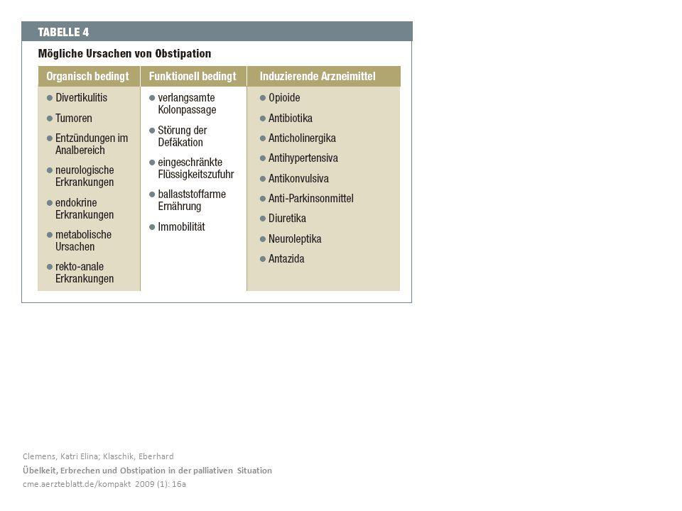 Clemens, Katri Elina; Klaschik, Eberhard Übelkeit, Erbrechen und Obstipation in der palliativen Situation cme.aerzteblatt.de/kompakt 2009 (1): 16a